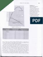 Economia-Mercado de Trabalho-Parte II