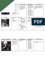 Radiological Procedures 2