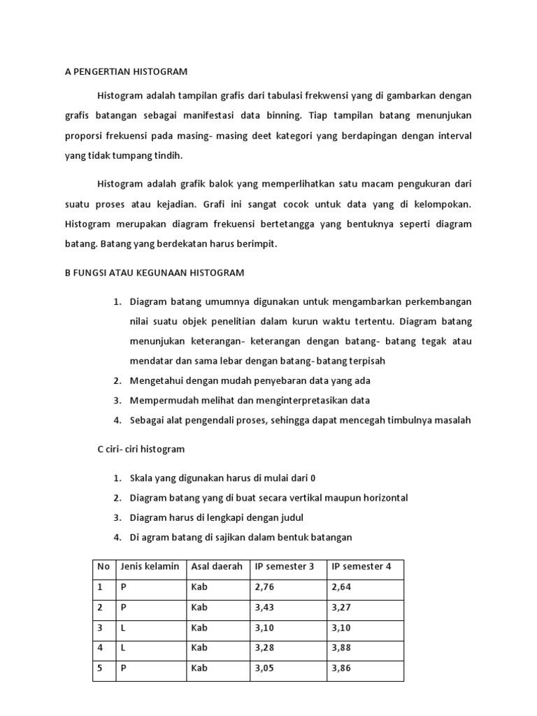 A pengertian histogram 1536633945v1 ccuart Choice Image