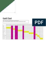 GCSE Gantt Chart Food