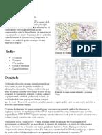 Mapa mental – Wikipédia, a enciclopédia livre