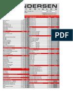 Lista de Precios Andersen Materiales
