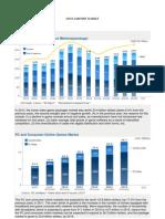 Data Content Market