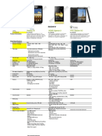 Compare Android 2~3jt