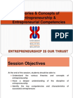 L2_Theories & Concepts of Entrepreneurship