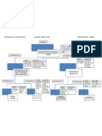 Diagrama Medios