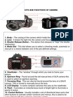 Components and Functions of Camera
