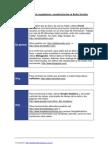 Herramientas de seguimiento y monitorización en Redes Soci…