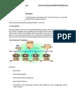 TUGAS Aplikasi Komputer kelas A (TEDI SAHBUDIN AGOAN 110216142 )  .pdf