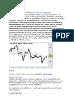 Günstiger US-Dollar treibst Preise für Gold und Silber_05.10.2012