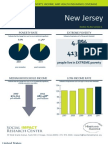 2011 New Jersey Fact Sheet