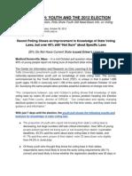 CIRCLE Poll Newsflash-Voting Laws