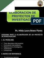 Elaboracion de Proyectos de Investigacion