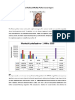 Malawi Political Market Performance Report