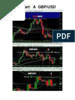 Forex Trader Job Description