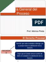 Teoria General Del Proceso i. Sep-dic 2011