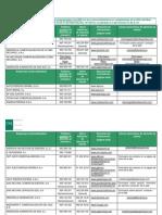 Listado de telefonos de atención al cliente comunicados a la CNE