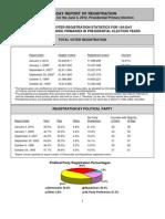 California Voter Registration Statistics