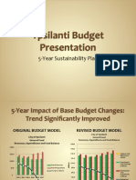 Ypsilanti Budget Presentation
