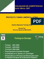 Tuning América Latina