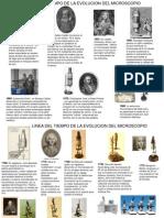 Microscopio Historia