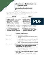 Michel Métayer valeurs et normes