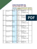 Ignou Courses List