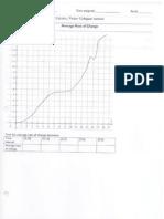 2012-10-18 Average Rate of Change Worksheet