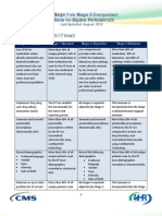 Meaningful Use Stage 2 Overview