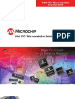 Microchip Add - Pic Microcontroller Solutions