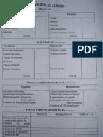 Sujet Exam Approche Systémique de l'Entreprise Annexe 4