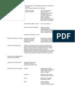 Planif.estrateg. y Proceso Mercadotecnia