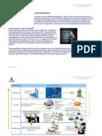 Arquitectura Organizacional - Mapa Estrategico