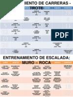 PROPUESTA - ENTRENAMIENTO GUIAS