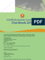 ASEAN Economic Community Chartbook 2010