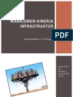 Manajemen kinerja infrastruktur