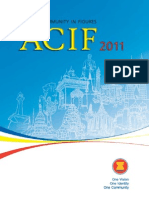 ASEAN Community in Figures ACIF 2011