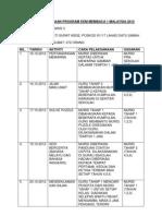 Laporan Pelaksanaan Program Kem Membaca 1 Malaysia 2012