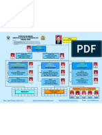 Stuktural KKP Kelas Tanjung Priok Tahun 2012 - 2013 (NANDIPINTA)