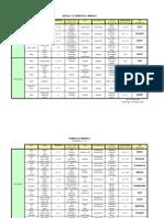 8488604 Mineral Identification Chart