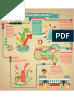 Helsinki Open Transport Data Manifesto Infographic