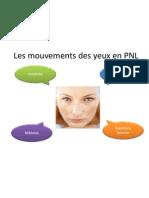 Les Mouvements Des Yeux en PNL PPT