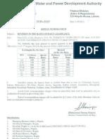 Revised Allowance
