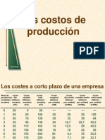 Clase Sobre Costos de Produccion Curvas
