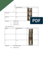 Tabel 1 Dan 5 Protein