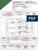 CAL00002_Manual Sistema Integrado de Gestión de Calidad-Mapa de procesos Organigrama y Definiciones SIC-Anexo 1_ID[REVSIS00-00]DPR-REV-06-VIG-20120129-VIG-GCO