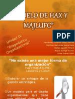 4.4.2 Modelo de Hax y Majlufg