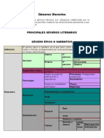 Principales+géneros+literarios+(cuadros)+1º+Bachiller+2011-12