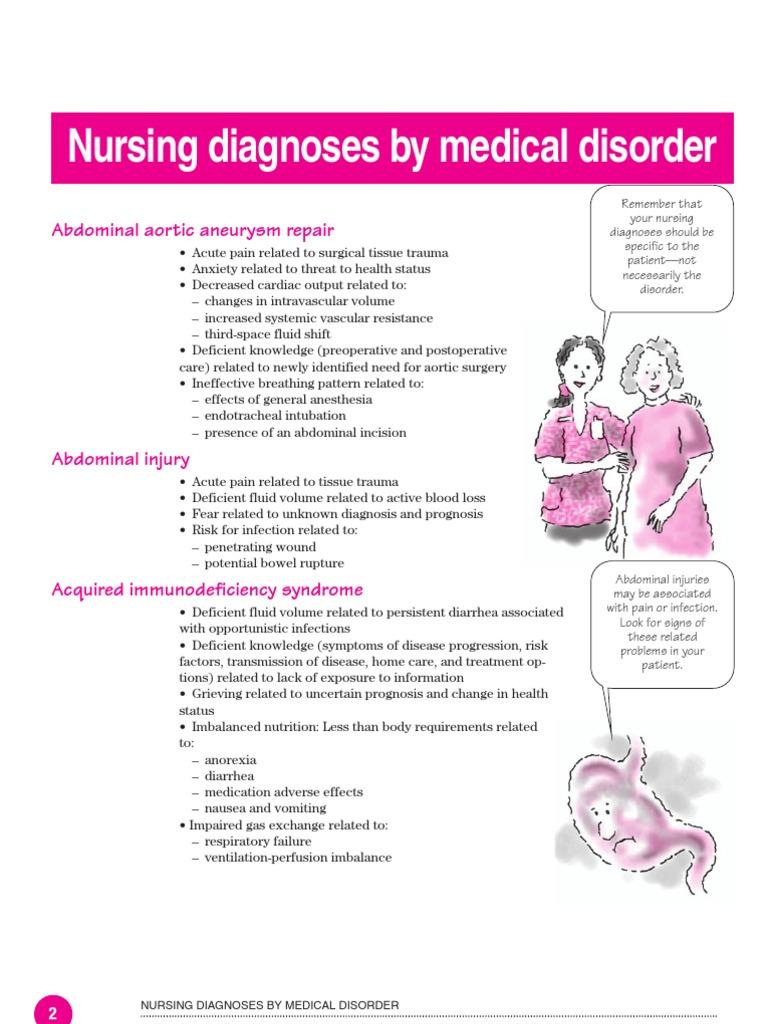 13756767 5605 Nursing Diagnoses | Nausea | Pain