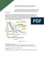 Diagram fasa baja makalah diagram fasa perlakuan panas ccuart Choice Image
